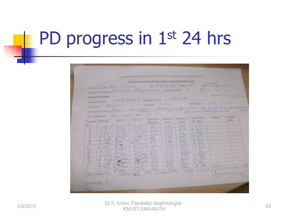 PD progress in 1 st 24 hrs 5/9/201543 Dr S. Antwi: Paediatric Nephrologist - KNUST-SMA/KATH