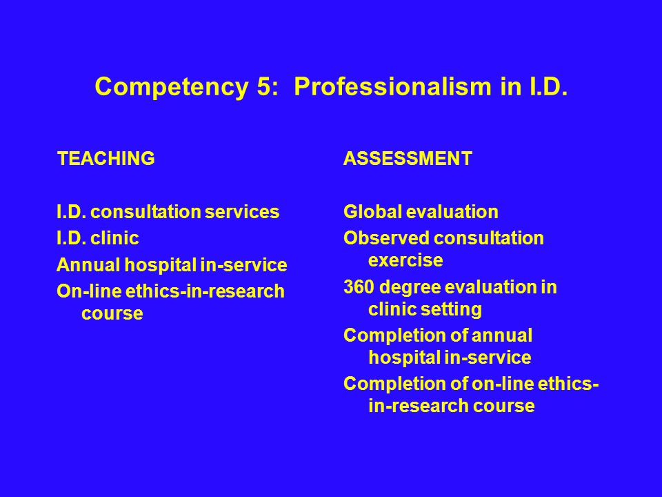 Competency 5: Professionalism in I.D. TEACHING I.D.