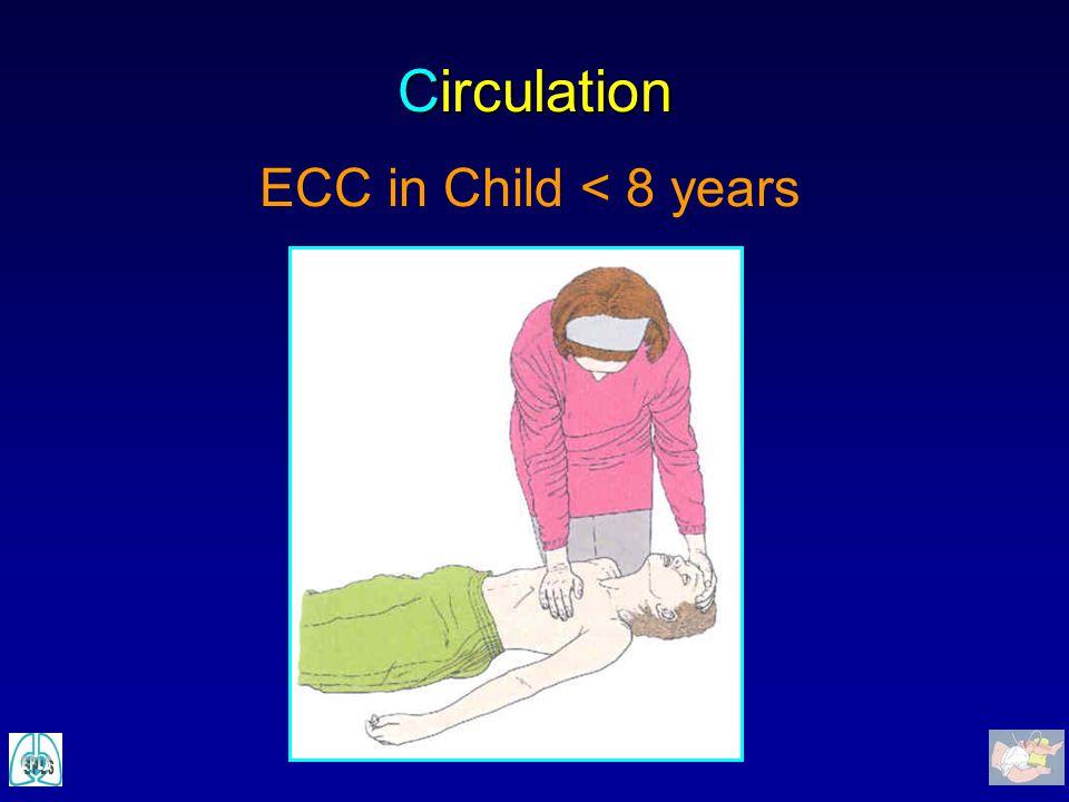 Circulation ECC in Child < 8 years
