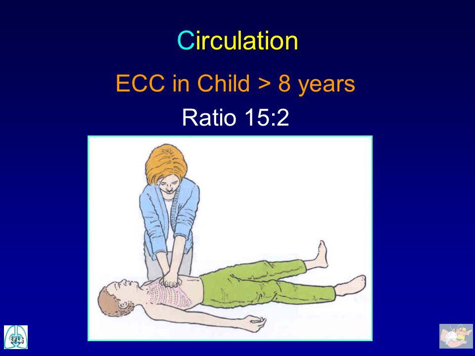 Circulation ECC in Child > 8 years Ratio 15:2
