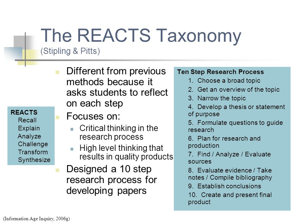 The REACTS Taxonomy (Stipling & Pitts) Different from previous methods because it asks students to reflect on each step Focuses on: Critical thinking