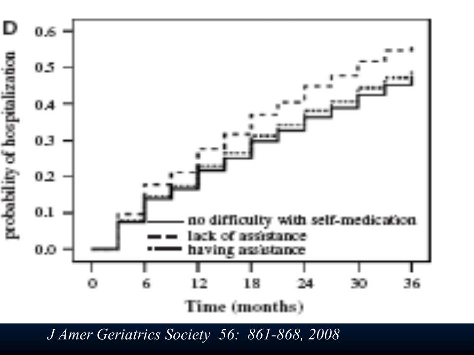 J Amer Geriatrics Society 56: 861-868, 2008