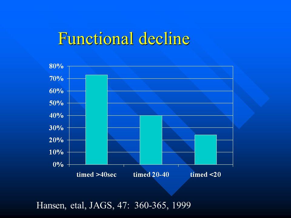 Functional decline Hansen, etal, JAGS, 47: 360-365, 1999