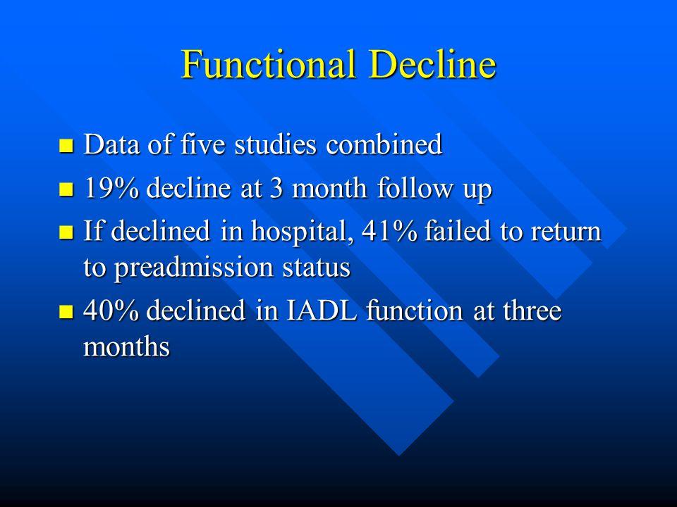 Key References Society of Hospital Medicine Society of Hospital Medicine 1-800-843-3360, ext.