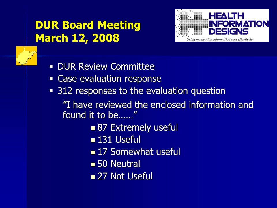 DUR Board Meeting March 12, 2008 Methadone Utilization Methadone Utilization –All patients taking Methadone during October 2007 –297 patients and letters mailed 11/29/07 –Letter had general warning about Methadone toxicities –12 letters could not be mailed or returned due to bad address –114 responses – 39% response rate