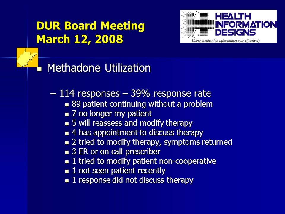 DUR Board Meeting March 12, 2008 Methadone Utilization Methadone Utilization –114 responses – 39% response rate 89 patient continuing without a problem 89 patient continuing without a problem 7 no longer my patient 7 no longer my patient 5 will reassess and modify therapy 5 will reassess and modify therapy 4 has appointment to discuss therapy 4 has appointment to discuss therapy 2 tried to modify therapy, symptoms returned 2 tried to modify therapy, symptoms returned 3 ER or on call prescriber 3 ER or on call prescriber 1 tried to modify patient non-cooperative 1 tried to modify patient non-cooperative 1 not seen patient recently 1 not seen patient recently 1 response did not discuss therapy 1 response did not discuss therapy