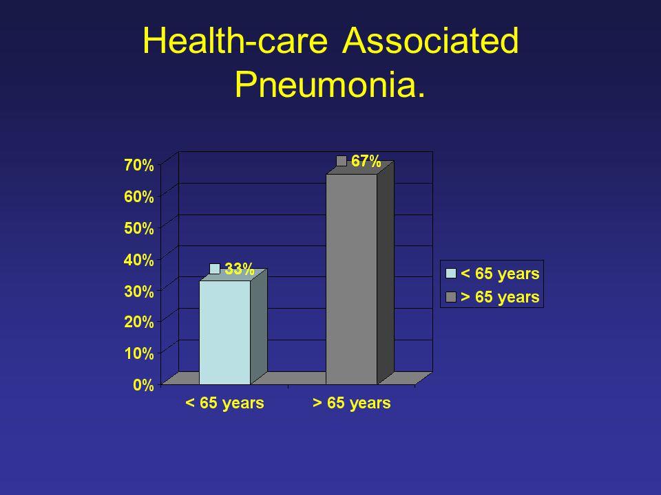 Health-care Associated Pneumonia.