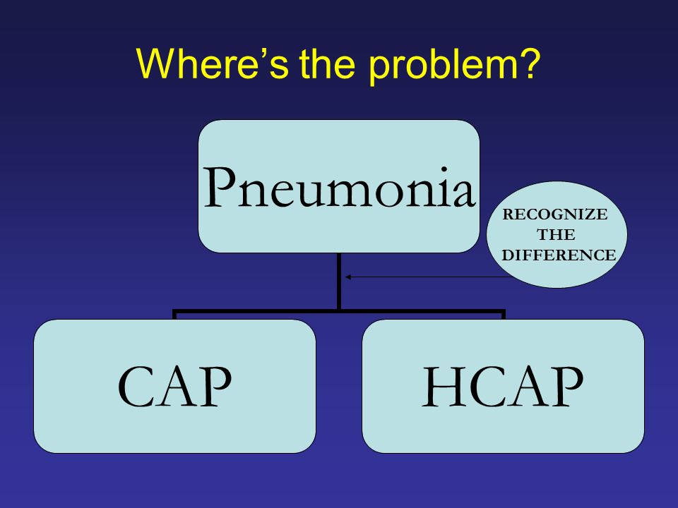 Where's the problem Pneumonia CAPHCAP RECOGNIZE THE DIFFERENCE