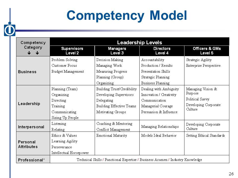 Competency Model 26