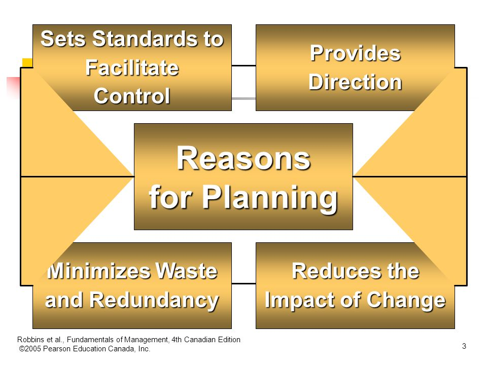 Robbins et al., Fundamentals of Management, 4th Canadian Edition ©2005 Pearson Education Canada, Inc. 3 Reduces the Impact of Change ProvidesDirection