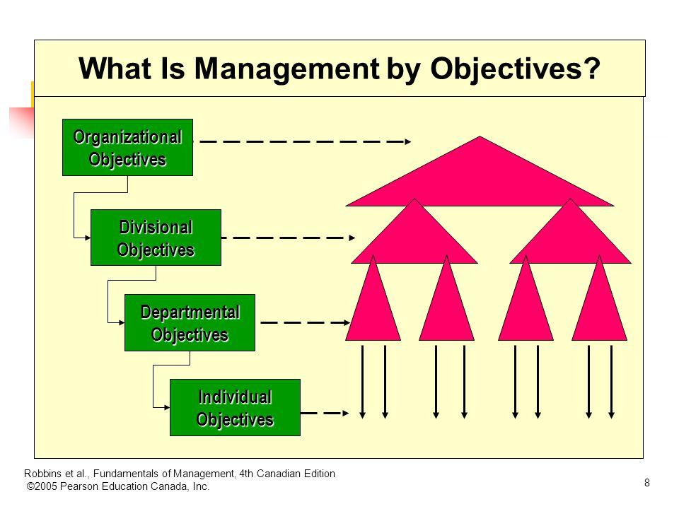 Robbins et al., Fundamentals of Management, 4th Canadian Edition ©2005 Pearson Education Canada, Inc. 8 OrganizationalObjectives DivisionalObjectives