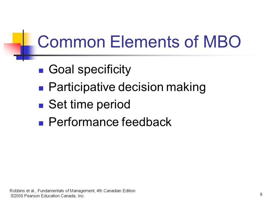 Robbins et al., Fundamentals of Management, 4th Canadian Edition ©2005 Pearson Education Canada, Inc. 9 Common Elements of MBO Goal specificity Partic