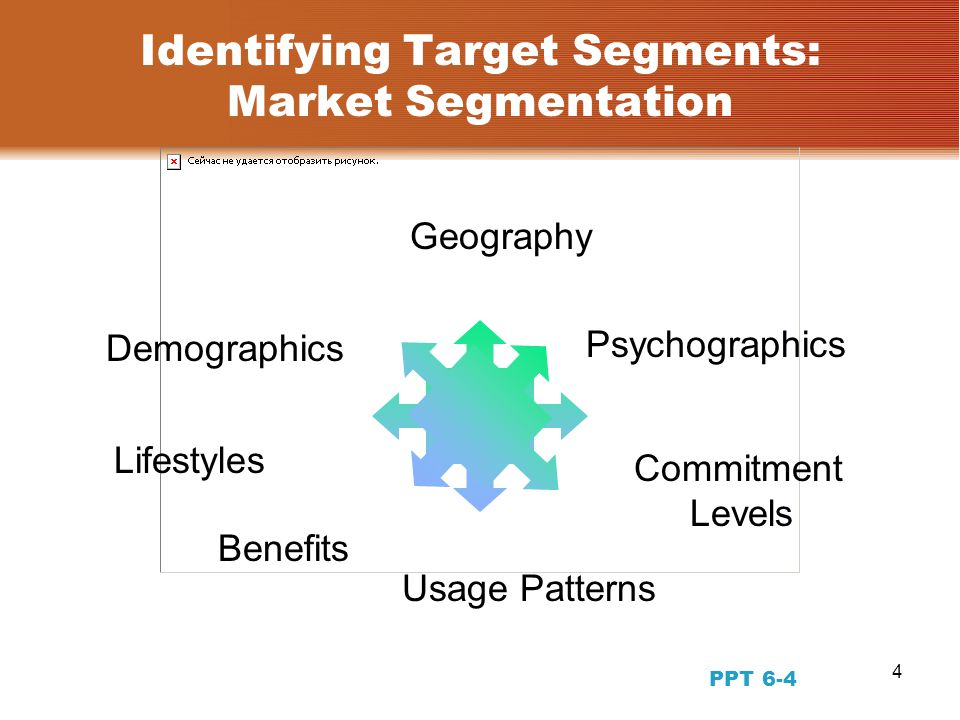 4 Identifying Target Segments: Market Segmentation Demographics Geography Psychographics Lifestyles Benefits Commitment Levels Usage Patterns PPT 6-4