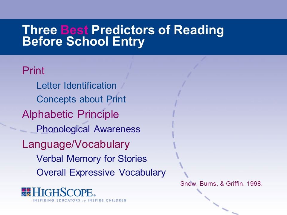 Three Best Predictors of Reading Before School Entry Print Letter Identification Concepts about Print Alphabetic Principle Phonological Awareness Language/Vocabulary Verbal Memory for Stories Overall Expressive Vocabulary Snow, Burns, & Griffin.