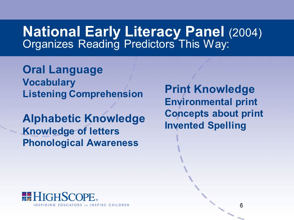 National Early Literacy Panel (2004) Organizes Reading Predictors This Way: Oral Language Vocabulary Listening Comprehension Alphabetic Knowledge Knowledge of letters Phonological Awareness Print Knowledge Environmental print Concepts about print Invented Spelling 6