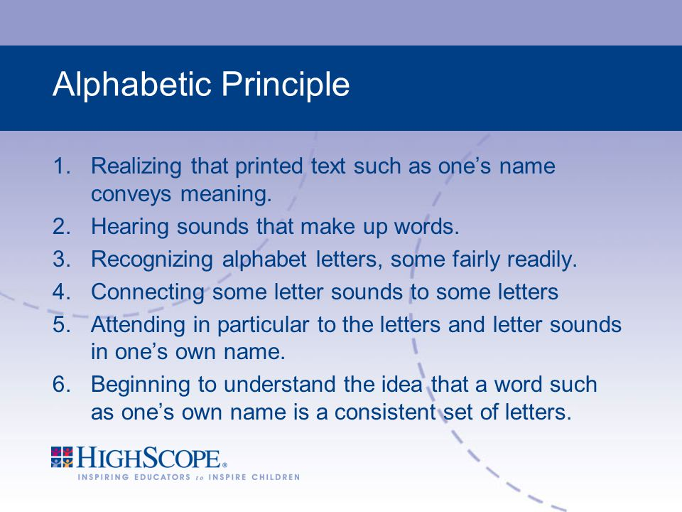 Alphabetic Principle 1.Realizing that printed text such as one's name conveys meaning.