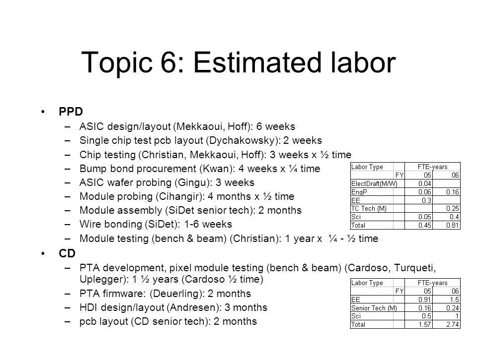 Topic 6: Estimated labor PPD –ASIC design/layout (Mekkaoui, Hoff): 6 weeks –Single chip test pcb layout (Dychakowsky): 2 weeks –Chip testing (Christian, Mekkaoui, Hoff): 3 weeks x ½ time –Bump bond procurement (Kwan): 4 weeks x ¼ time –ASIC wafer probing (Gingu): 3 weeks –Module probing (Cihangir): 4 months x ½ time –Module assembly (SiDet senior tech): 2 months –Wire bonding (SiDet): 1-6 weeks –Module testing (bench & beam) (Christian): 1 year x ¼ - ½ time CD –PTA development, pixel module testing (bench & beam) (Cardoso, Turqueti, Uplegger): 1 ½ years (Cardoso ½ time) –PTA firmware: (Deuerling): 2 months –HDI design/layout (Andresen): 3 months –pcb layout (CD senior tech): 2 months