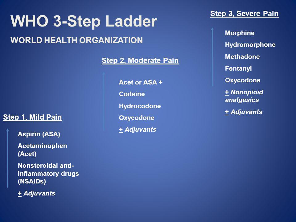 Step 3, Severe Pain Morphine Hydromorphone Methadone Fentanyl Oxycodone + Nonopioid analgesics + Adjuvants Step 2, Moderate Pain Acet or ASA + Codeine
