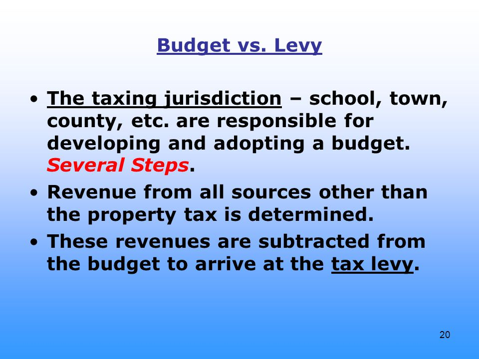20 Budget vs. Levy The taxing jurisdiction – school, town, county, etc.