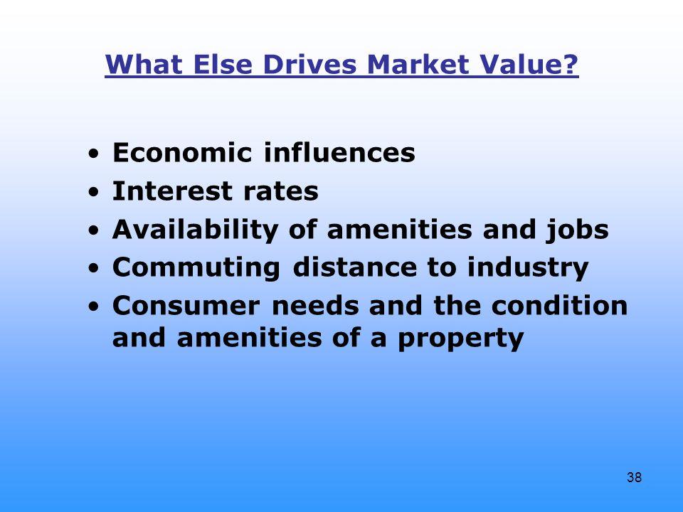 38 What Else Drives Market Value.