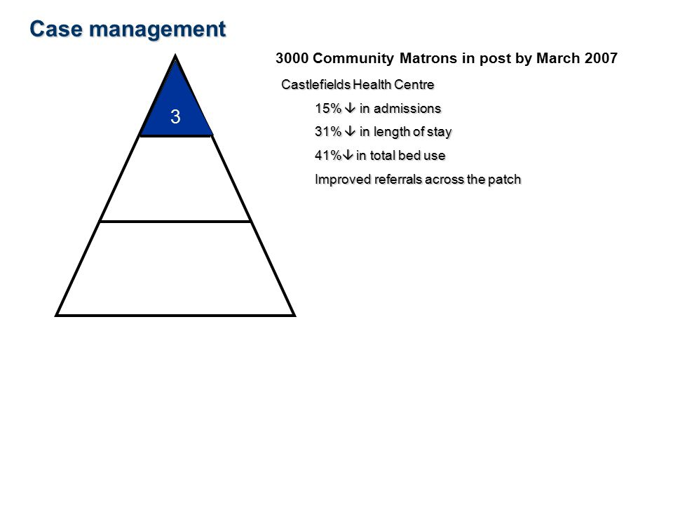 Level 2 – disease management 15-25% 3,500,000? high risk 2