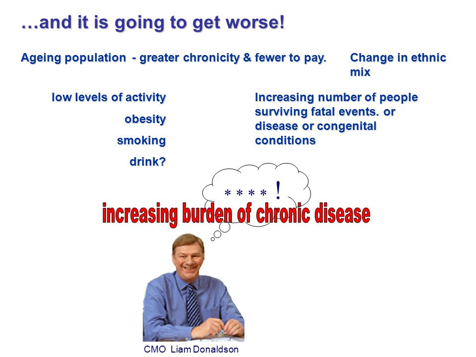 …around 50% of all bed use is for chronic disease….