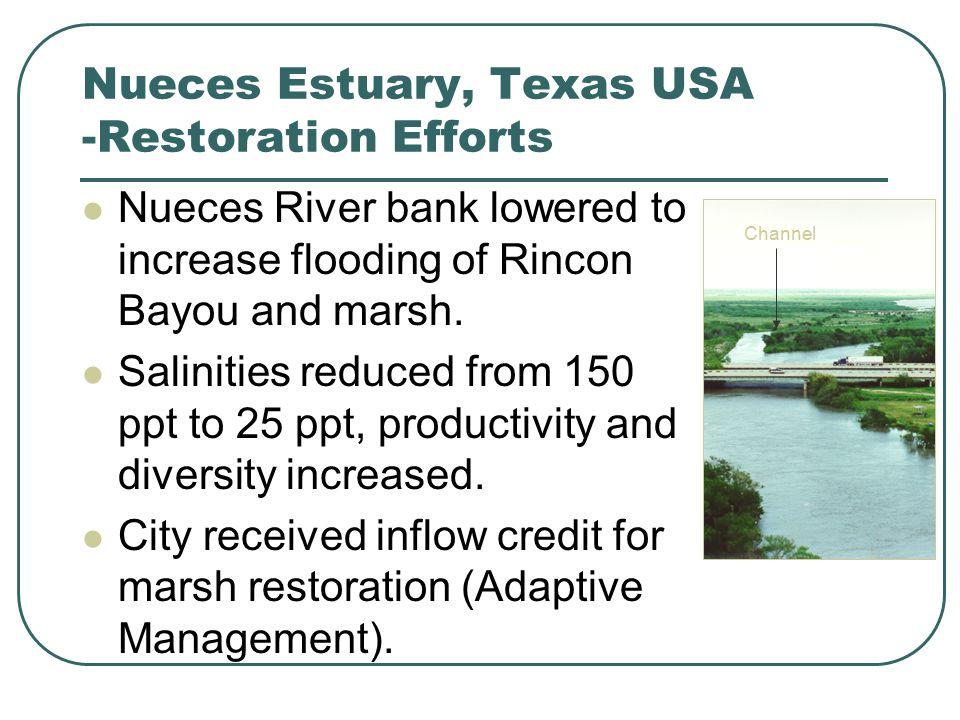 Florida, USA -Water Management Districts Northwest Florida WMD St.