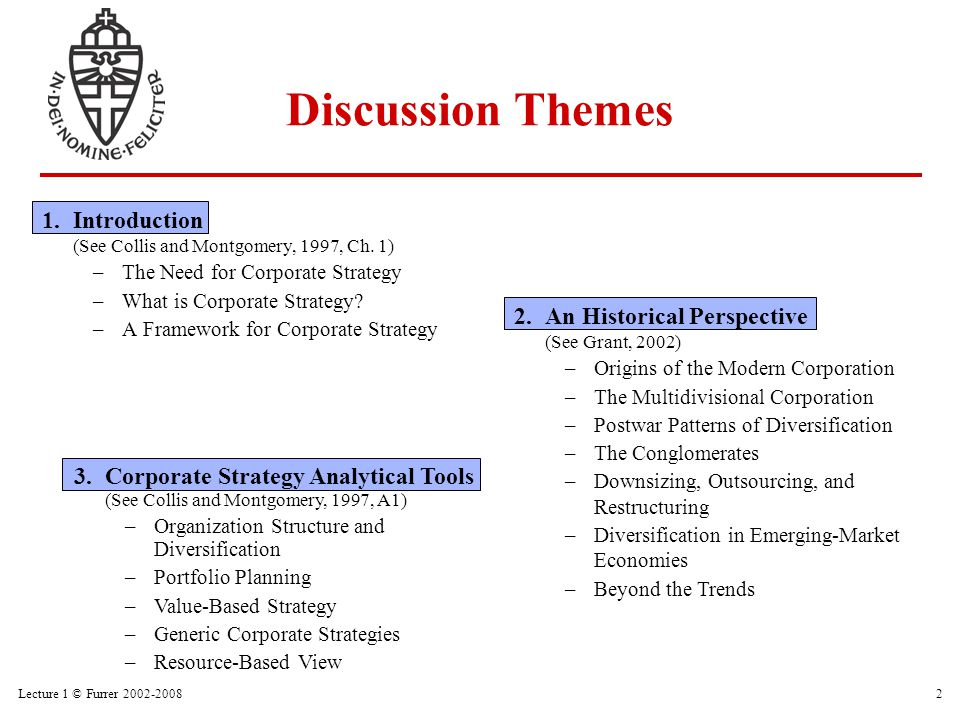 Lecture 1 © Furrer 2002-200813 Corporate Strategy: An Historical Perspective Origins of the Modern Corporation The Multidivisional Corporation Postwar Patterns of Diversification The Conglomerates Downsizing, Outsourcing, and Restructuring Diversification in Emerging-Market Economies Beyond the Trends Grant, R.M.