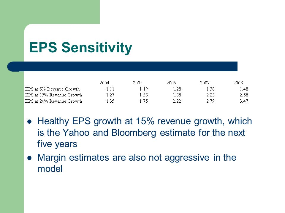 EPS Sensitivity Healthy EPS growth at 15% revenue growth, which is the Yahoo and Bloomberg estimate for the next five years Margin estimates are also not aggressive in the model