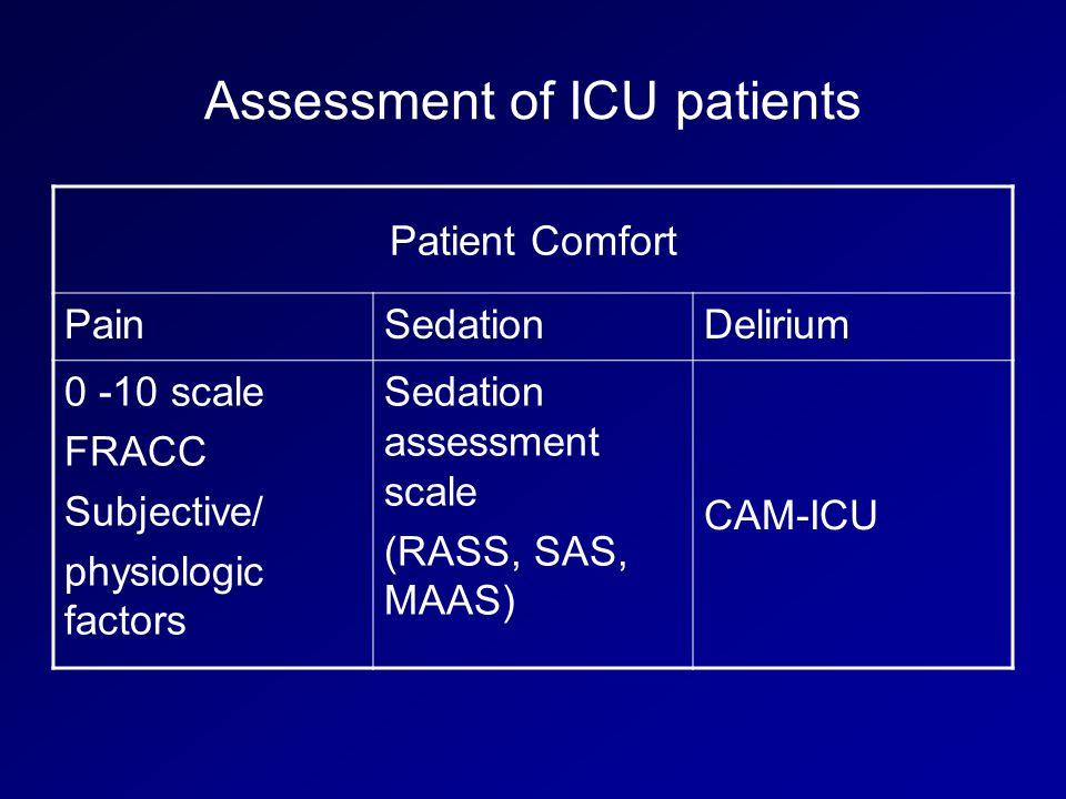 Assessment of ICU patients Patient Comfort PainSedationDelirium 0 -10 scale FRACC Subjective/ physiologic factors Sedation assessment scale (RASS, SAS, MAAS) CAM-ICU