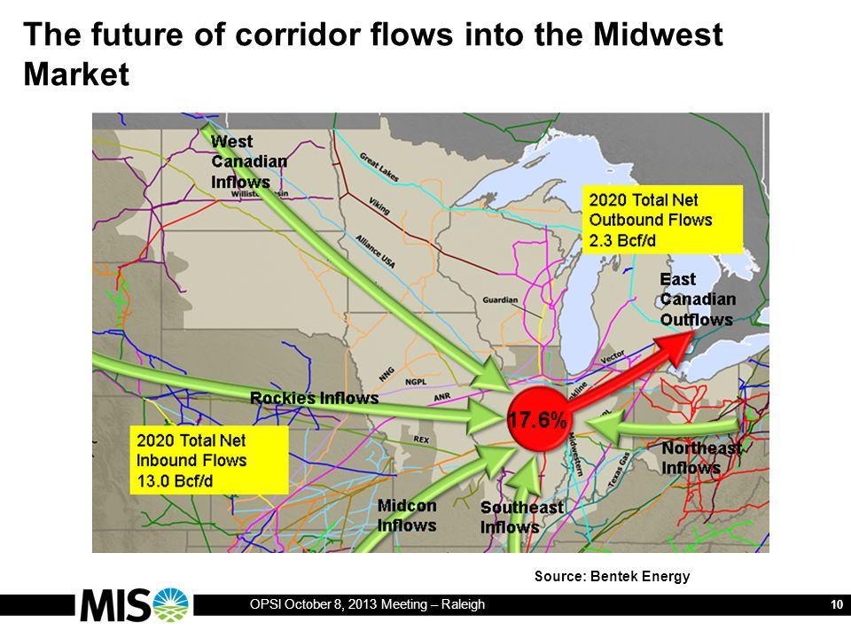 10 The future of corridor flows into the Midwest Market Source: Bentek Energy OPSI October 8, 2013 Meeting – Raleigh