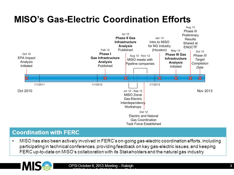 3 MISO's Gas-Electric Coordination Efforts Coordination with FERC MISO has also been actively involved in FERC's on-going gas-electric coordination efforts, including participating in technical conferences, providing feedback on key gas-electric issues, and keeping FERC up-to-date on MISO's collaboration with its Stakeholders and the natural gas industry OPSI October 8, 2013 Meeting – Raleigh