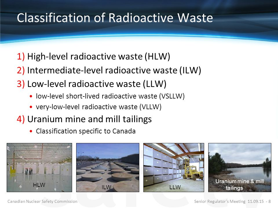 Classification of Radioactive Waste 1)High-level radioactive waste (HLW) 2)Intermediate-level radioactive waste (ILW) 3)Low-level radioactive waste (LLW) low-level short-lived radioactive waste (VSLLW) very-low-level radioactive waste (VLLW) 4)Uranium mine and mill tailings Classification specific to Canada Uranium mine & mill tailings HLW ILWLLW Senior Regulator's Meeting 11.09.15 - 8Canadian Nuclear Safety Commission