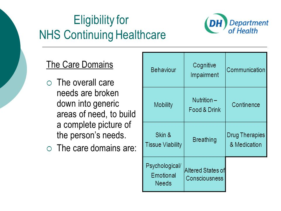 The Care Domains  The overall care needs are broken down into generic areas of need, to build a complete picture of the person's needs.