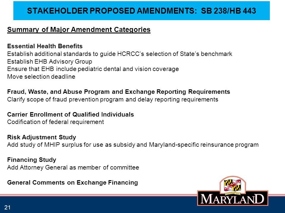 STAKEHOLDER PROPOSED AMENDMENTS: SB 238/HB 443 21 Summary of Major Amendment Categories Essential Health Benefits Establish additional standards to gu