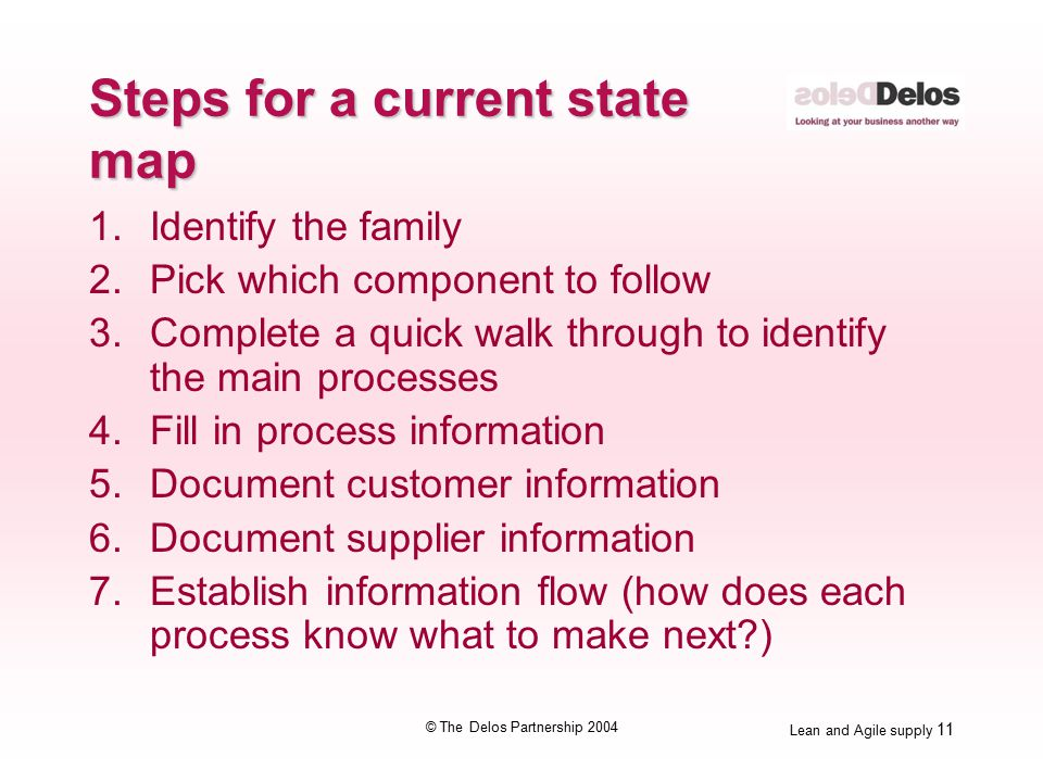 Lean and Agile supply 11 © The Delos Partnership 2004 Steps for a current state map 1.Identify the family 2.Pick which component to follow 3.Complete a quick walk through to identify the main processes 4.Fill in process information 5.Document customer information 6.Document supplier information 7.Establish information flow (how does each process know what to make next?)