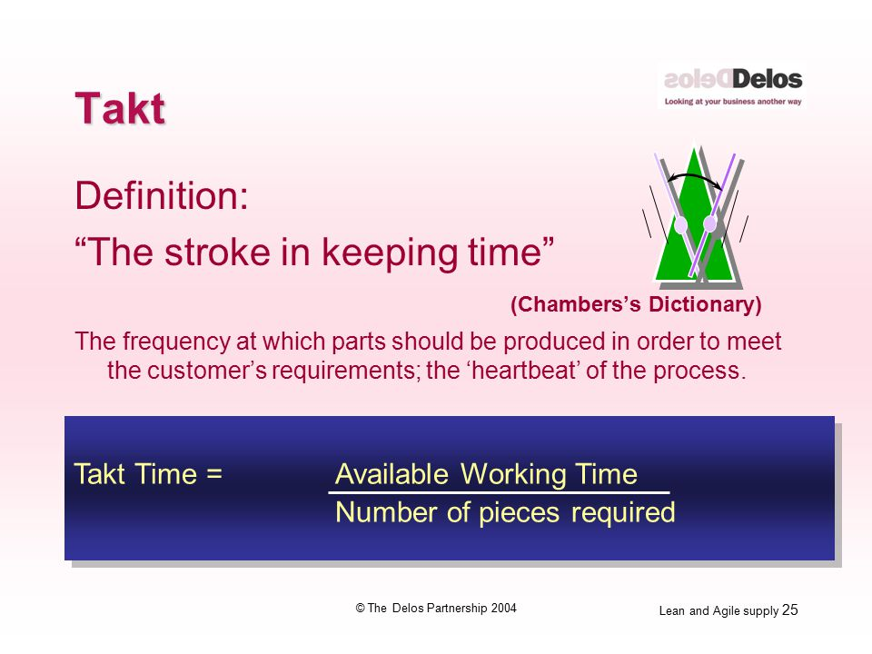 Lean and Agile supply 25 © The Delos Partnership 2004 Takt Definition: The stroke in keeping time (Chambers's Dictionary) The frequency at which parts should be produced in order to meet the customer's requirements; the 'heartbeat' of the process.