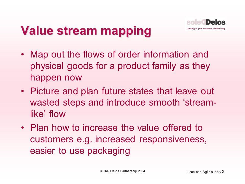 Lean and Agile supply 54 © The Delos Partnership 2004 V.
