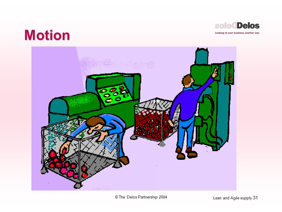 Lean and Agile supply 31 © The Delos Partnership 2004 Motion