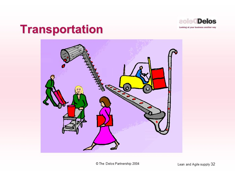 Lean and Agile supply 32 © The Delos Partnership 2004 Transportation