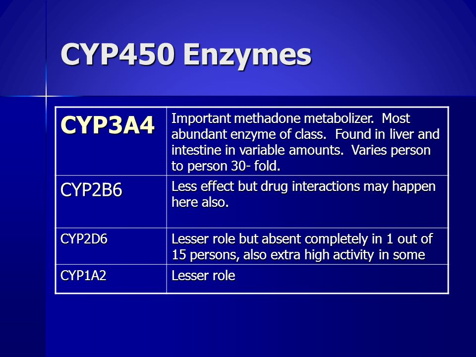 CYP450 Enzymes CYP3A4 Important methadone metabolizer.