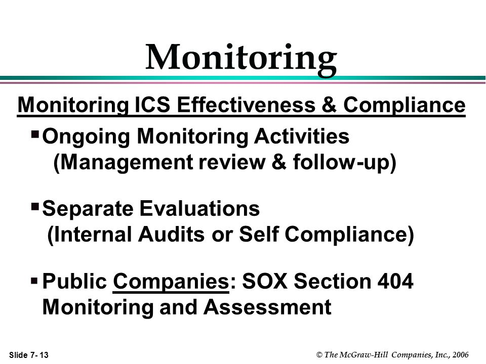 Slide 7- 13 © The McGraw-Hill Companies, Inc., 2006 Monitoring Monitoring ICS Effectiveness & Compliance  Ongoing Monitoring Activities (Management r