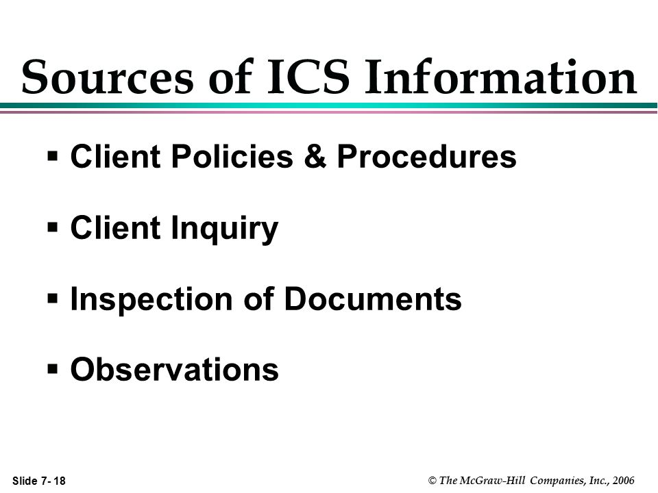 Slide 7- 18 © The McGraw-Hill Companies, Inc., 2006 Sources of ICS Information  Client Policies & Procedures  Client Inquiry  Inspection of Documen