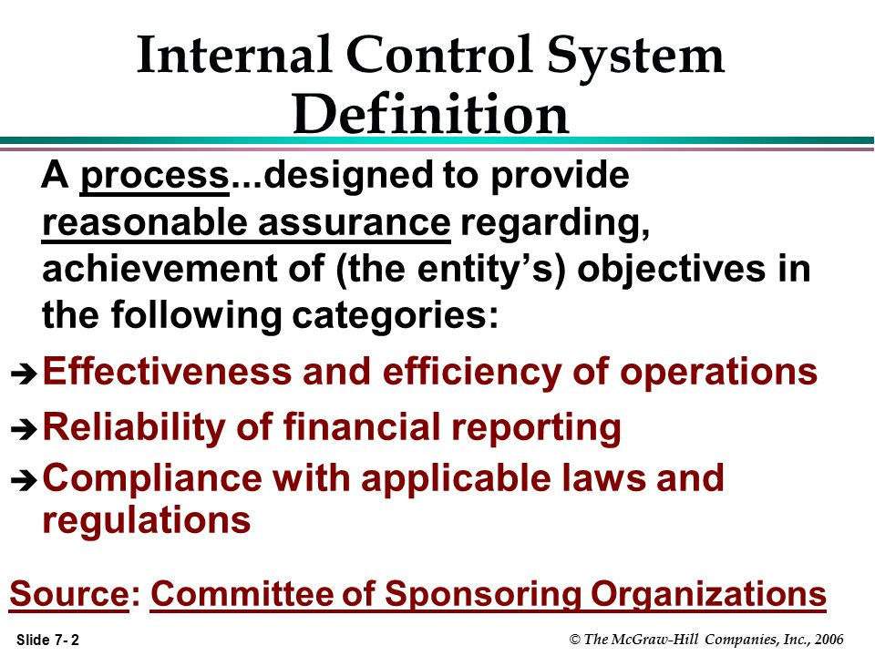 Slide 7- 23 © The McGraw-Hill Companies, Inc., 2006 The Auditors' Consideration of Client's Internal Controls l Obtain an understanding l Document the understanding l Determine planned assessed level of control risk l Design additional tests of control (Testing procedures include: review of documents, observations, questioning client employees, re-performing the controls, review of error detection & correction reports.)
