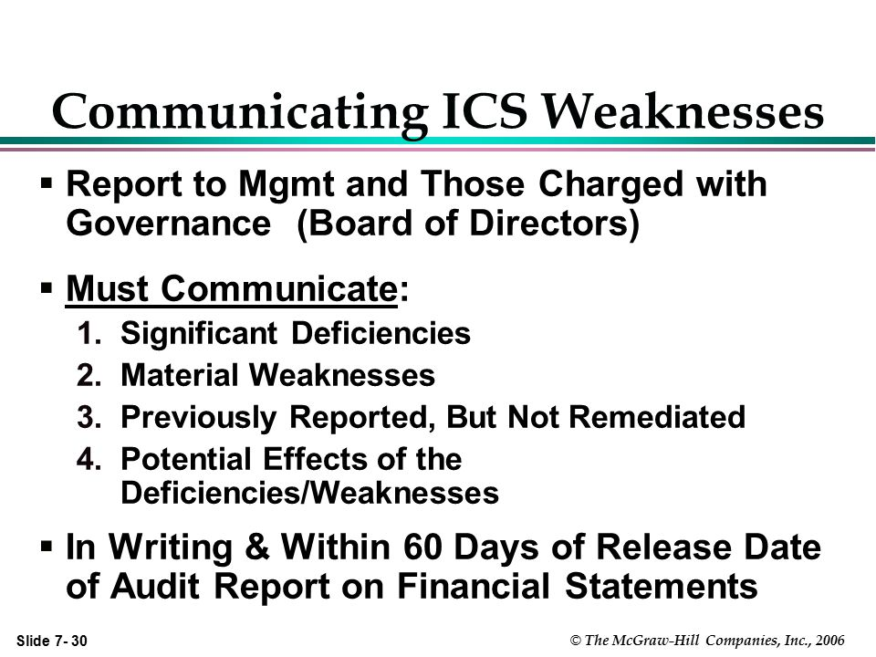 Slide 7- 30 © The McGraw-Hill Companies, Inc., 2006 Communicating ICS Weaknesses  Report to Mgmt and Those Charged with Governance (Board of Director