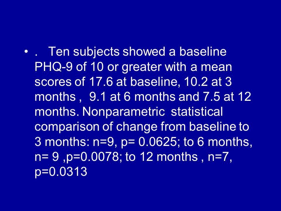 Ten subjects showed a baseline PHQ-9 of 10 or greater with a mean scores of 17.6 at baseline, 10.2 at 3 months, 9.1 at 6 months and 7.5 at 12 months.