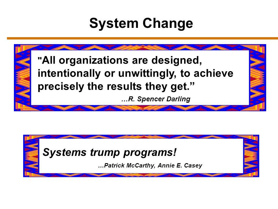 Systems trump programs. …Patrick McCarthy, Annie E.