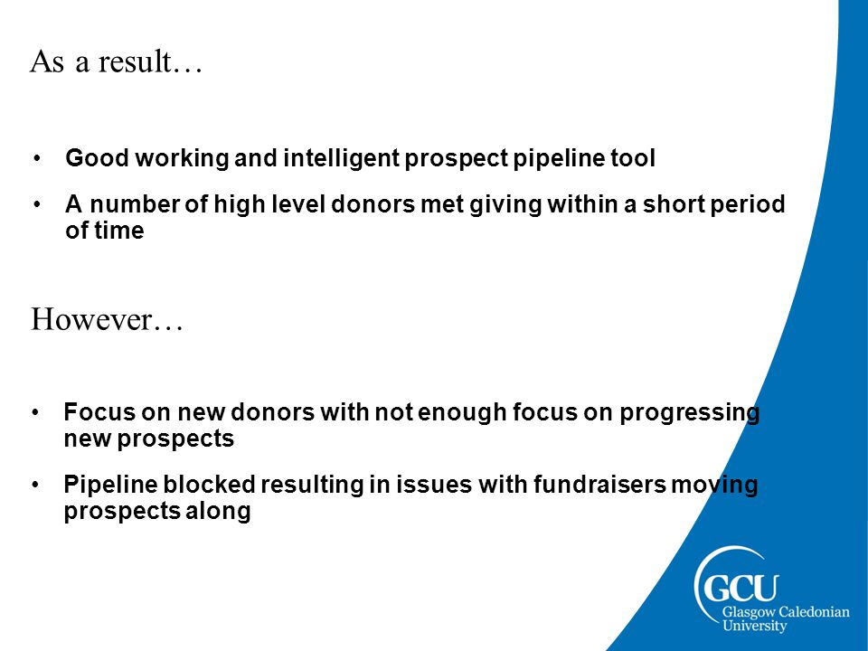 As a result… Good working and intelligent prospect pipeline tool A number of high level donors met giving within a short period of time However… Focus on new donors with not enough focus on progressing new prospects Pipeline blocked resulting in issues with fundraisers moving prospects along