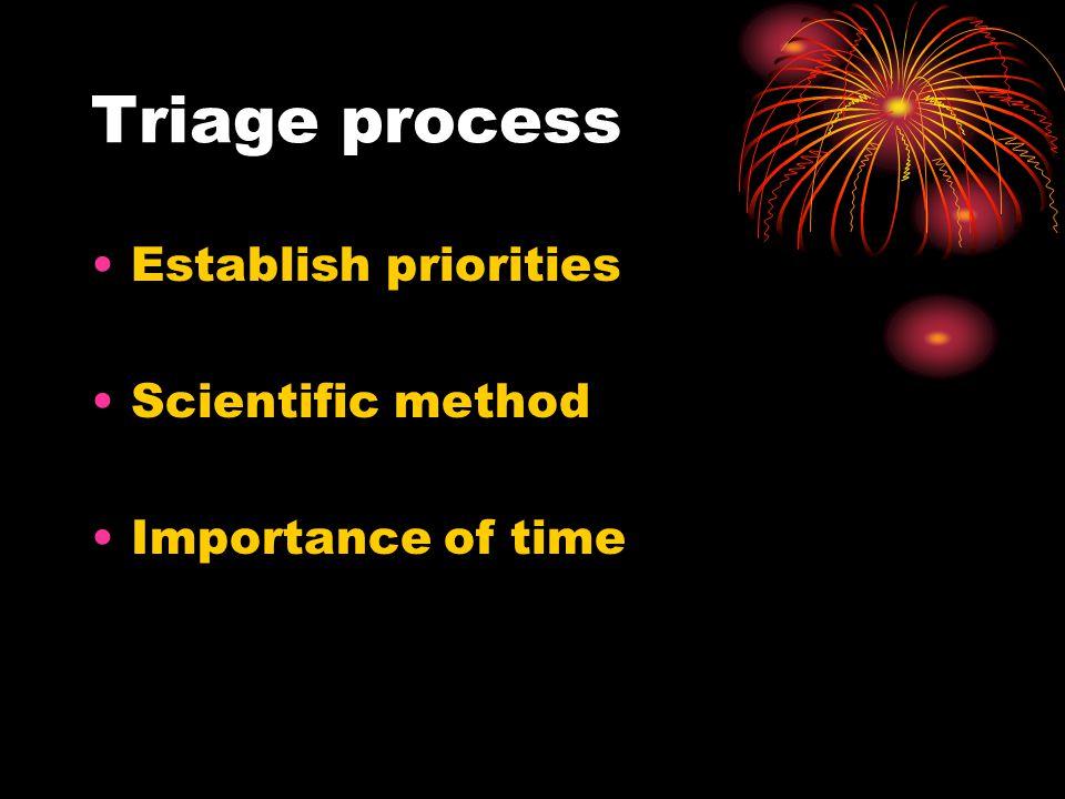 Triage process Establish priorities Scientific method Importance of time