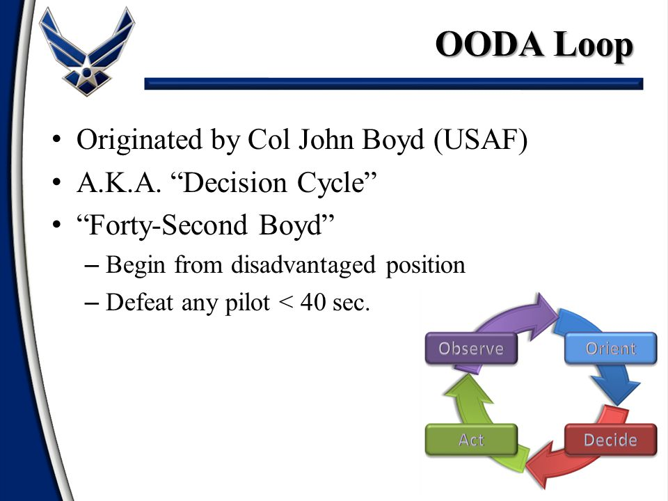 Originated by Col John Boyd (USAF) A.K.A.